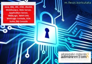 Administrative Engineering: Secure your WebLogic Domain