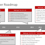 Upgrade WebLogic to 12c (Last edition 12.2.1)